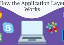 How the Application Layer Works