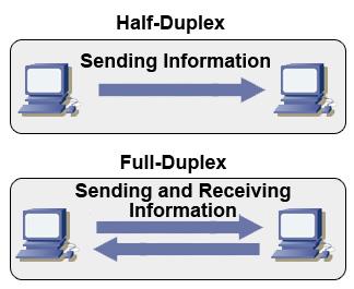 half duplex full duplex