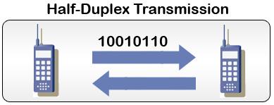 half duplex operation
