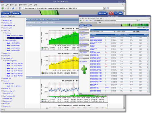 cacti network monitor