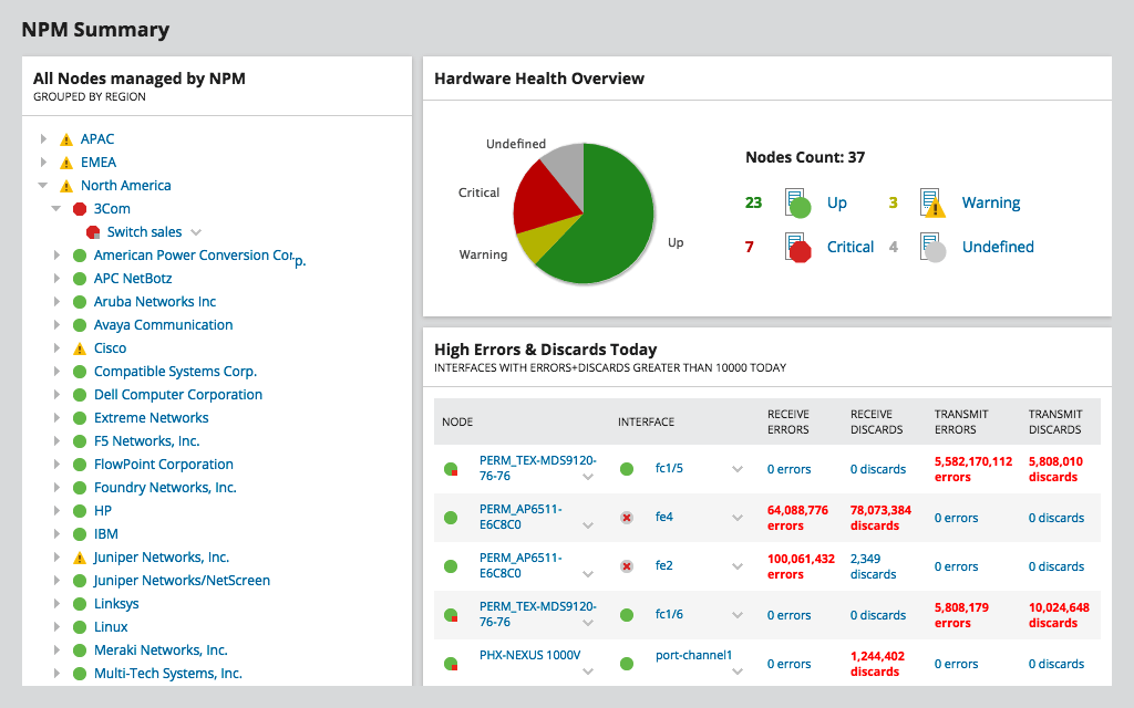SolarWinds Network Performance Monitor Image
