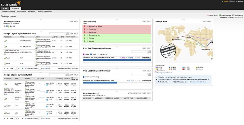 SolarWinds Storage Resource Monitor