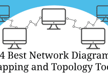 14 Best Network Diagram, Mapping and Topology Tools - ITPRC