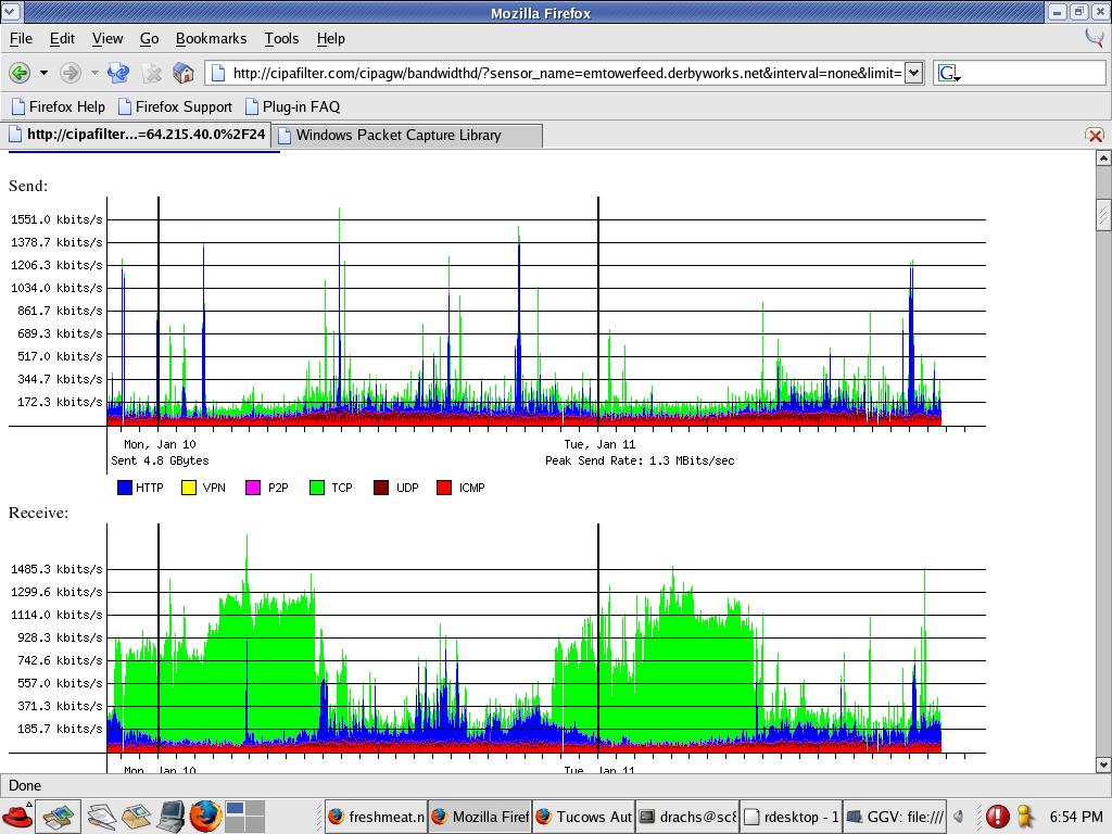 Bandwidthd Screenshot