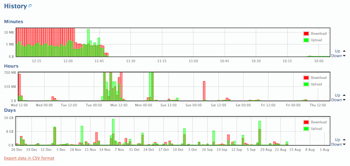 Bitmeter OS screenshot
