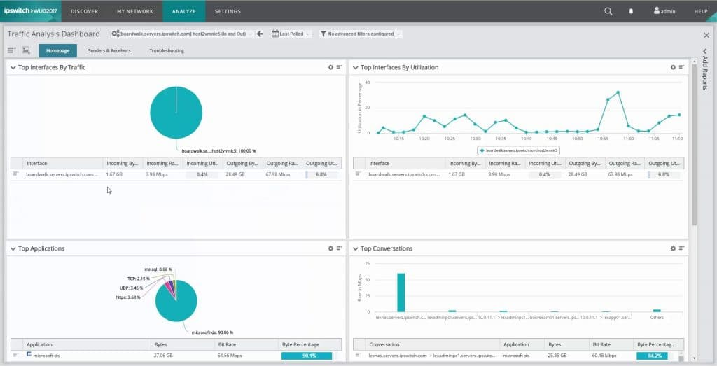10 Best LAN Monitoring Tools and Software | ITPRC