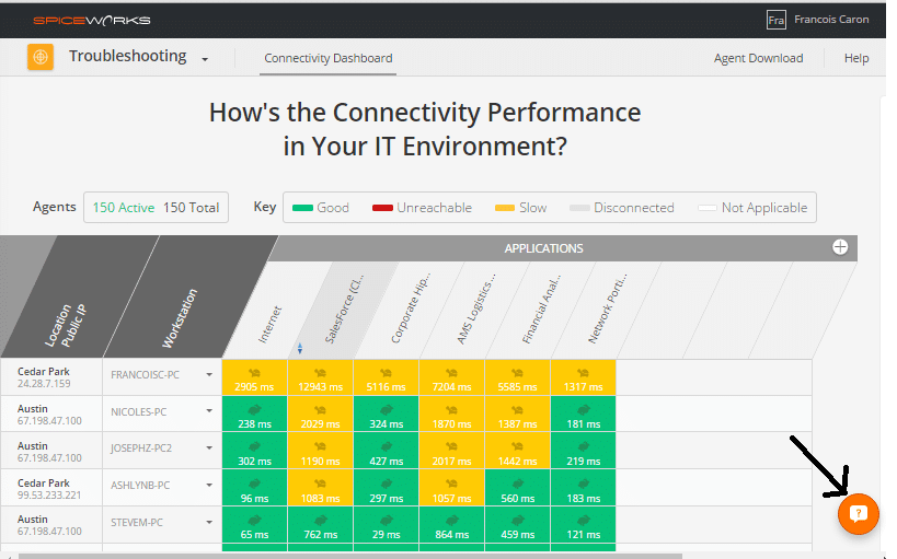 Spiceworks connectivity dashboard