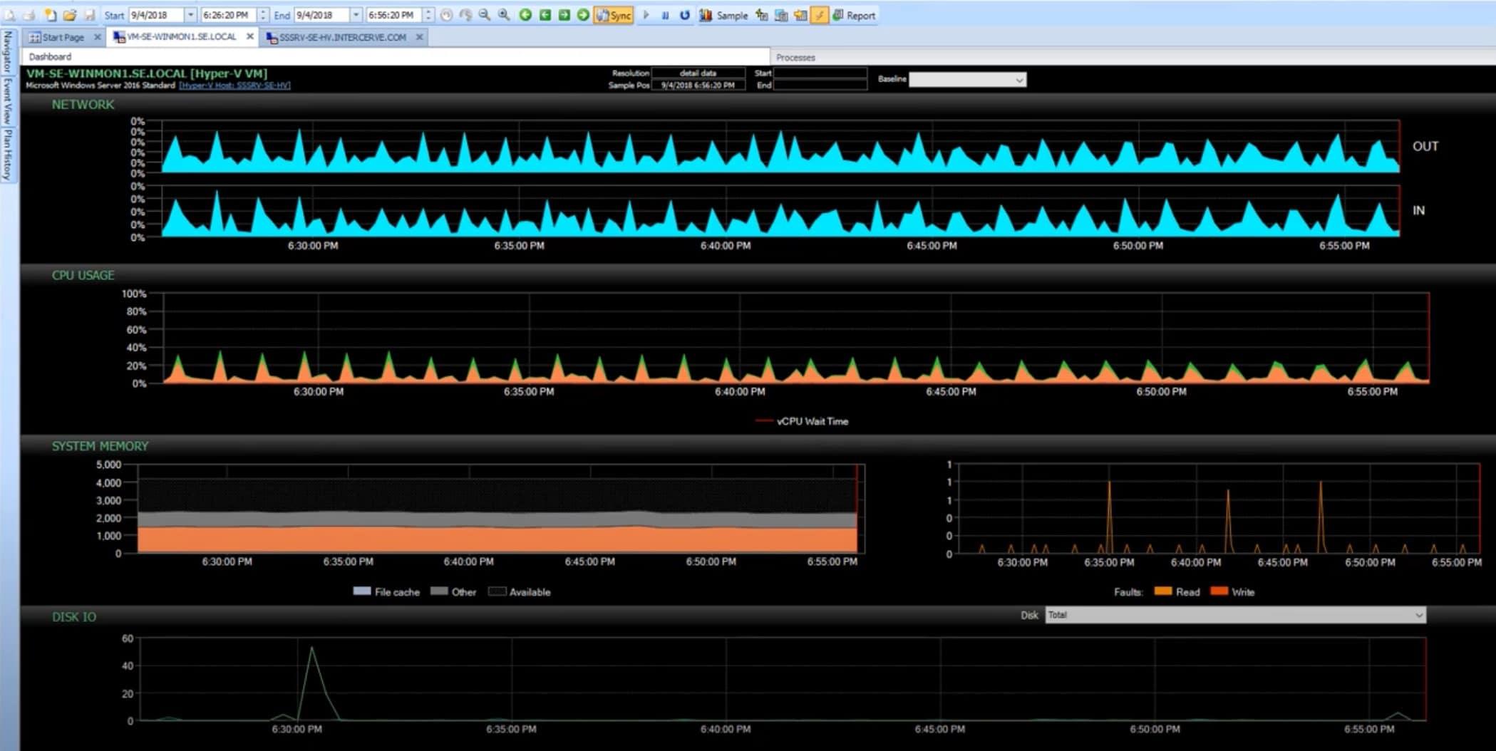 SentryOne SQL Server Hyper-V Monitoring