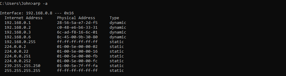 IP address list in console