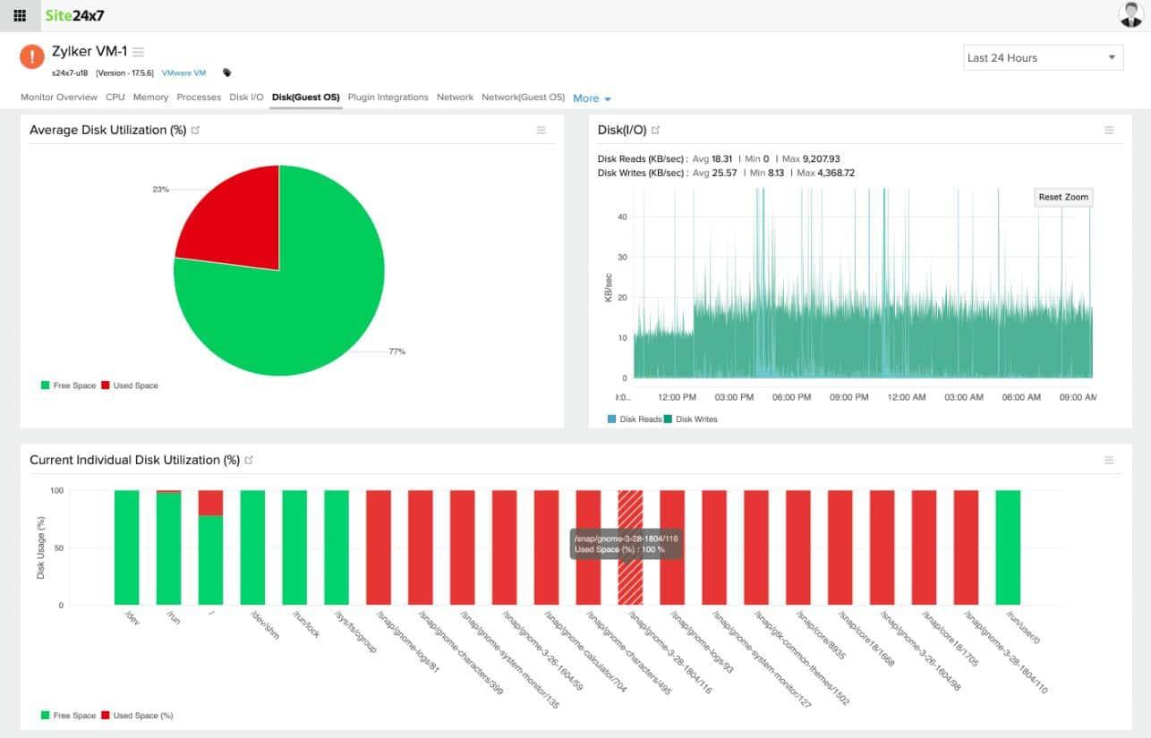 Site24x7 VM Infrastructure Monitoring
