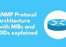 SNMP protocol architecture