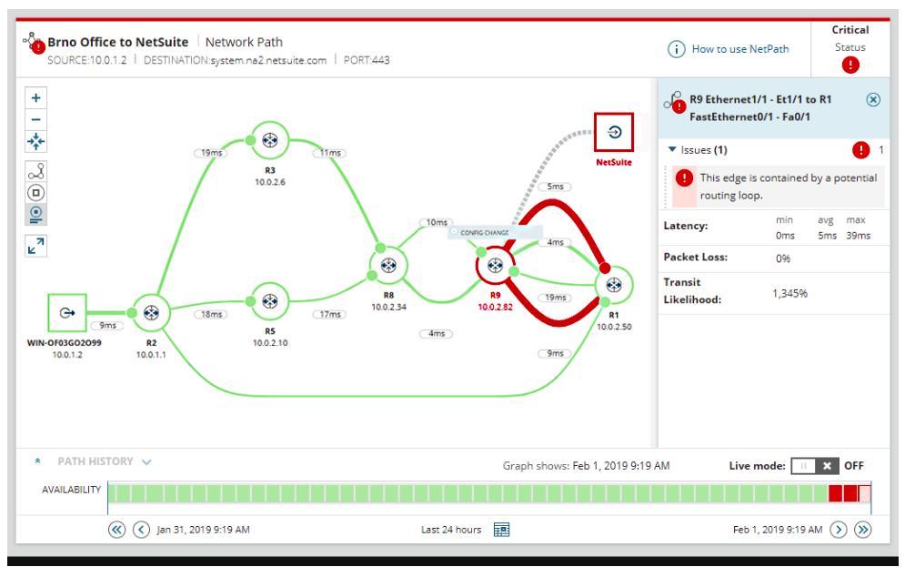 SolarWinds Network Performance Monitor Mapping Tool Screenshot