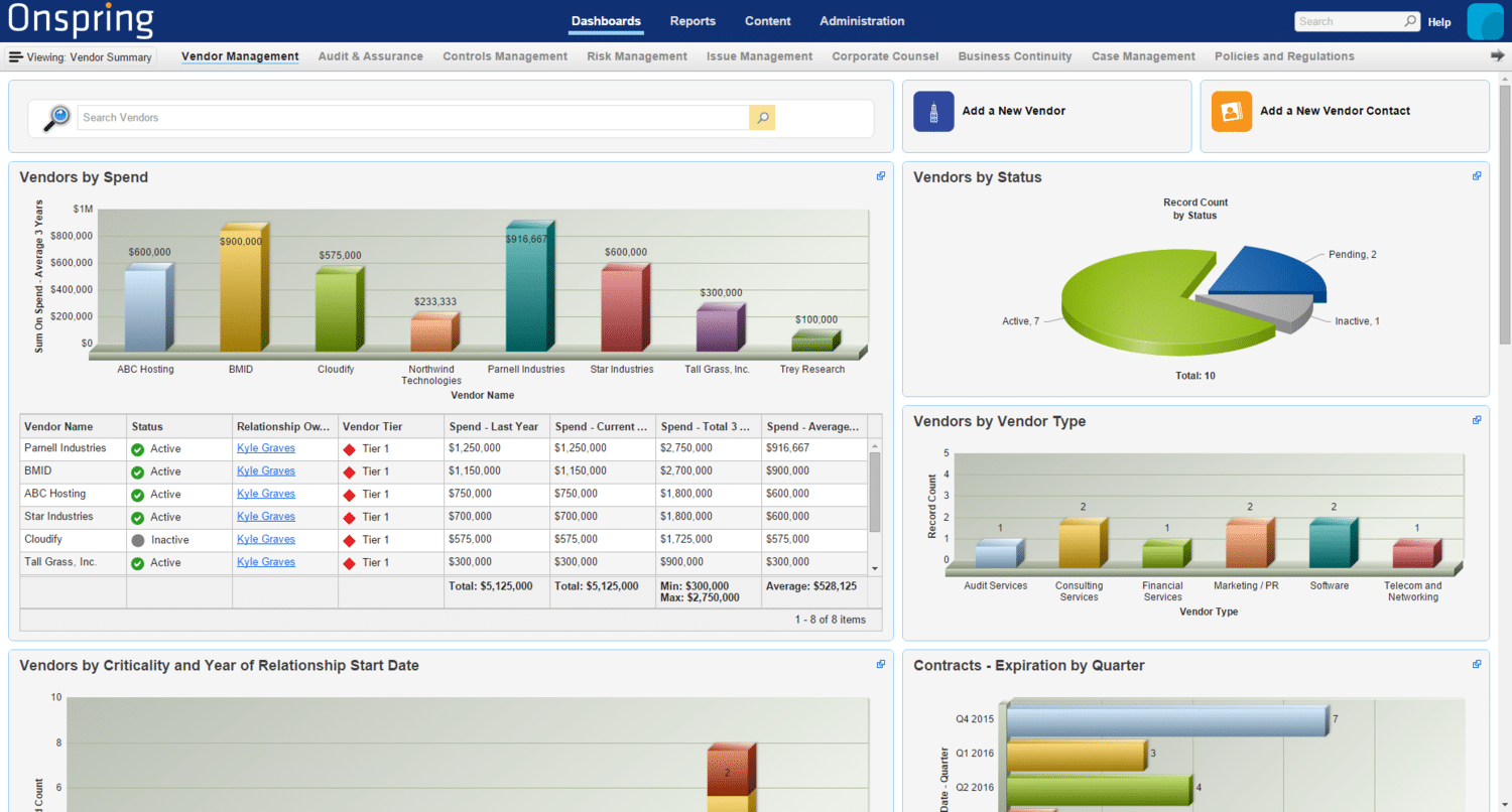 Onspring audit management software
