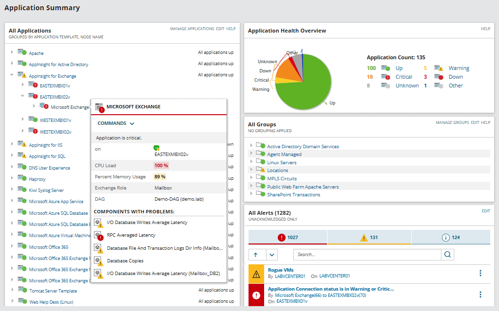SolarWinds Application Manager