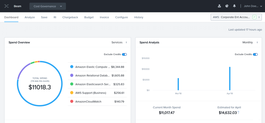 Nutanix Beam cloud compliance