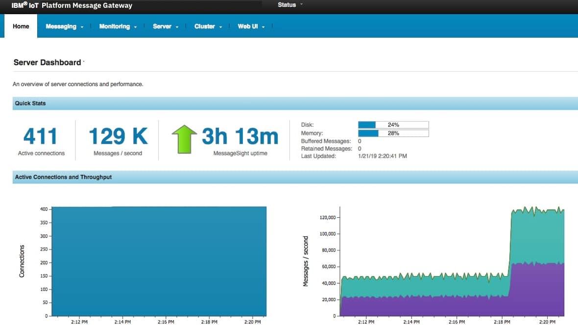 watson IOT cloud server