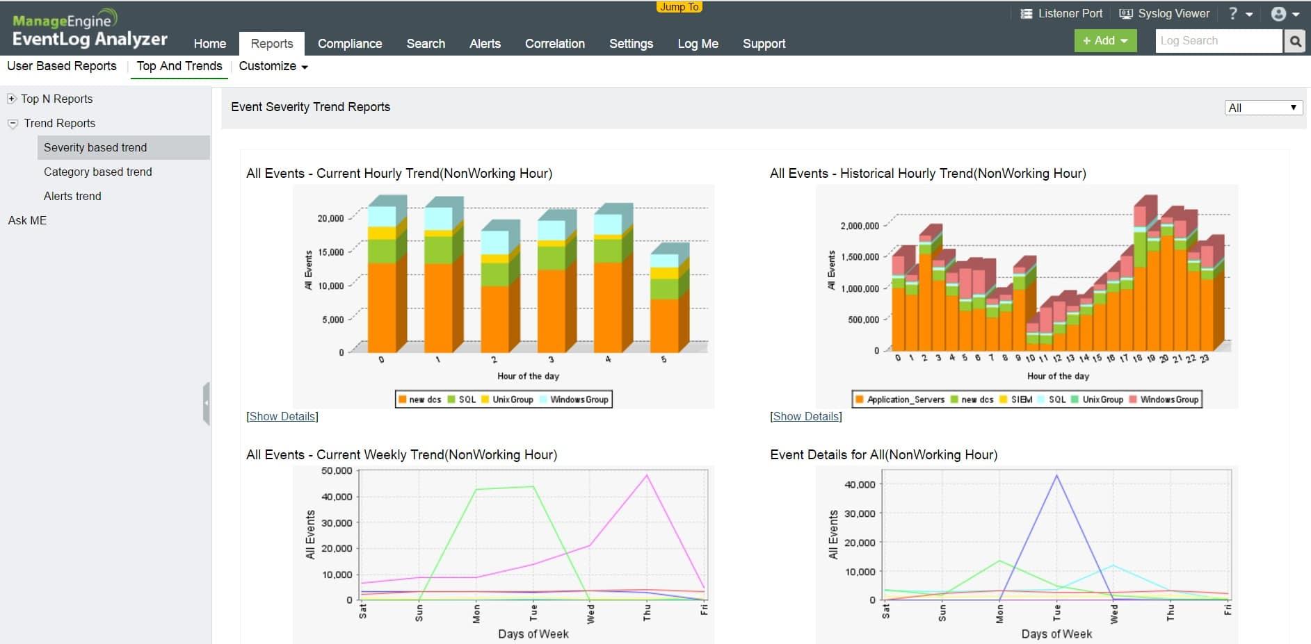 ManageEngine Cloud Monitoring Screen