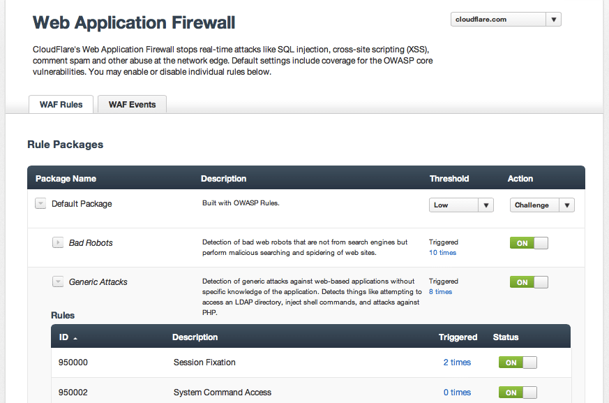 cloudflare waf prebuilt rules