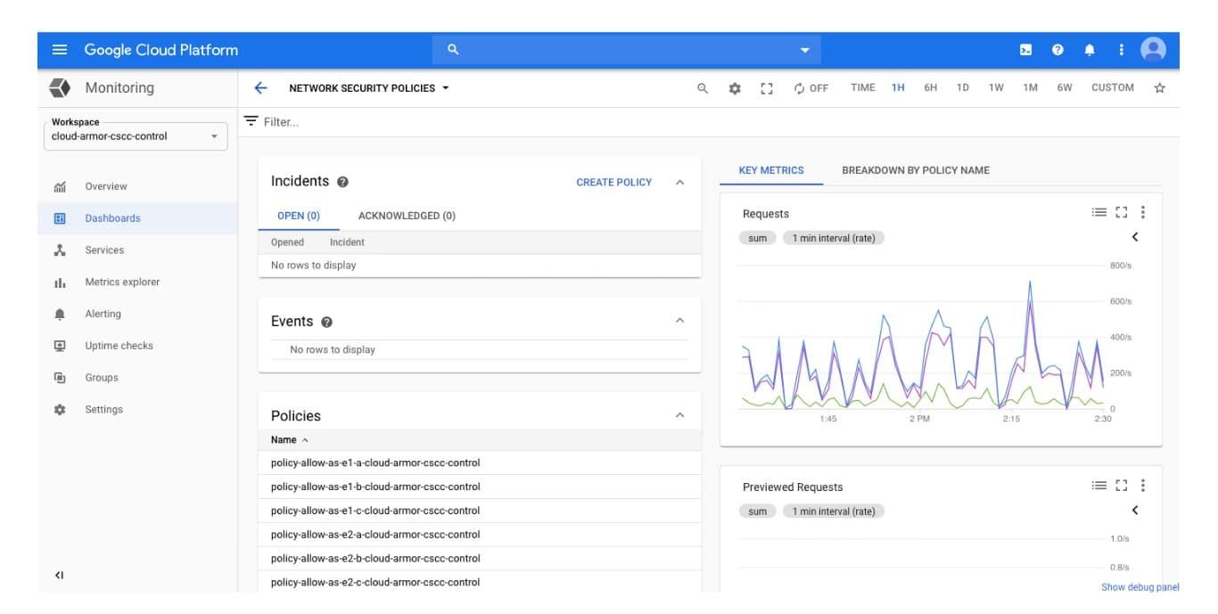 Google Cloud Platform GCP dashboard