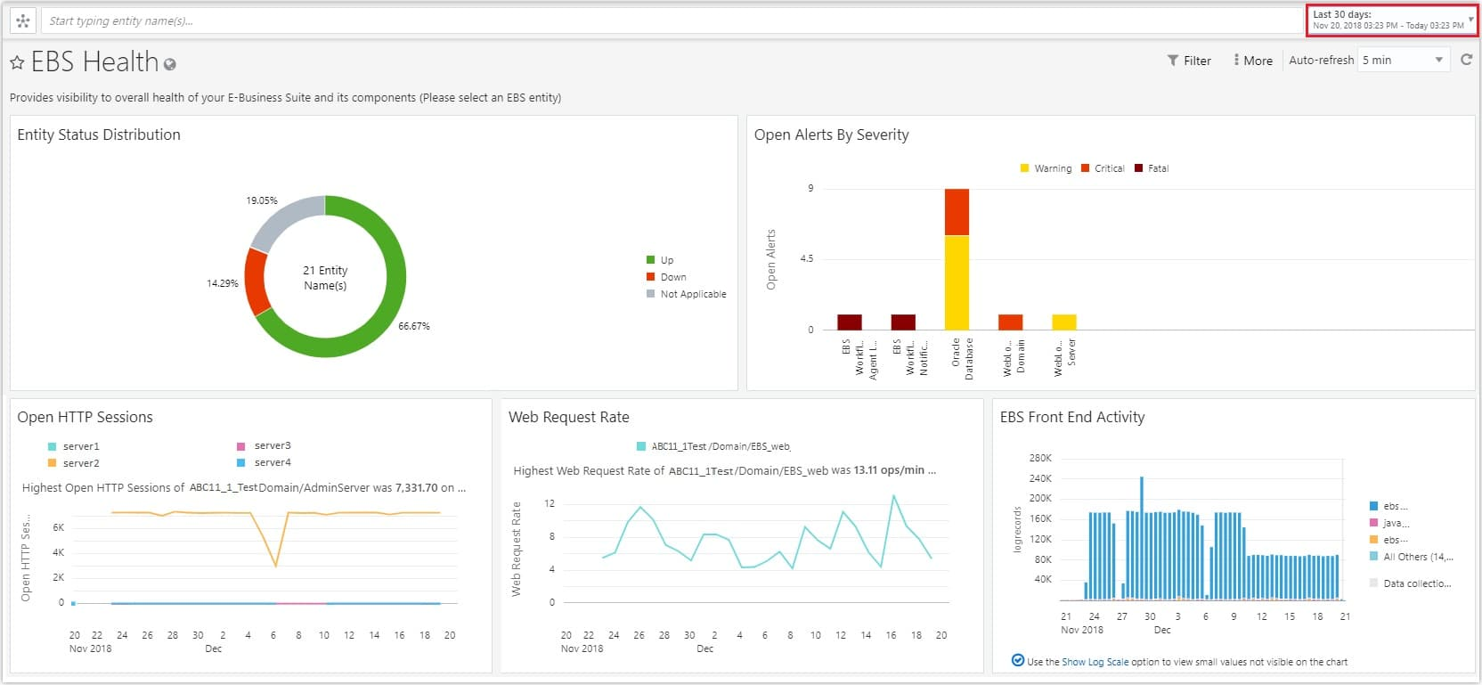 Oracle Cloud Infrastructure e-Business Suite Health dashboard