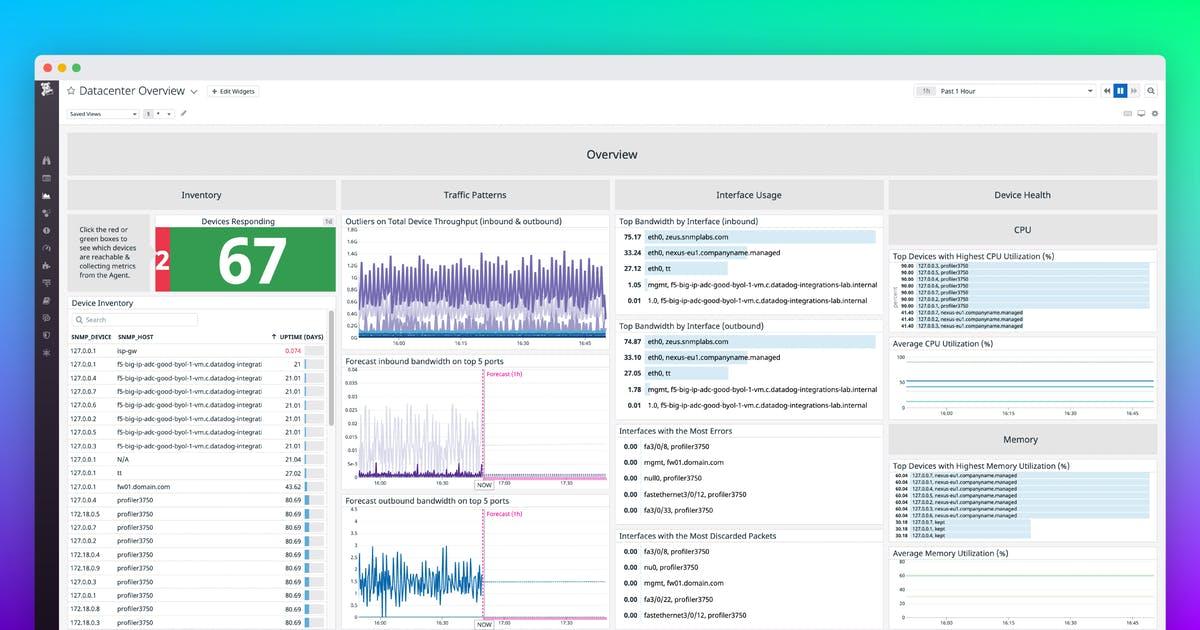 Datadog Datacenter Overview dashboard