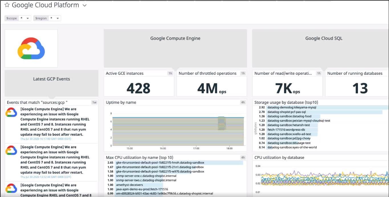 Datadog - Google Cloud Platform