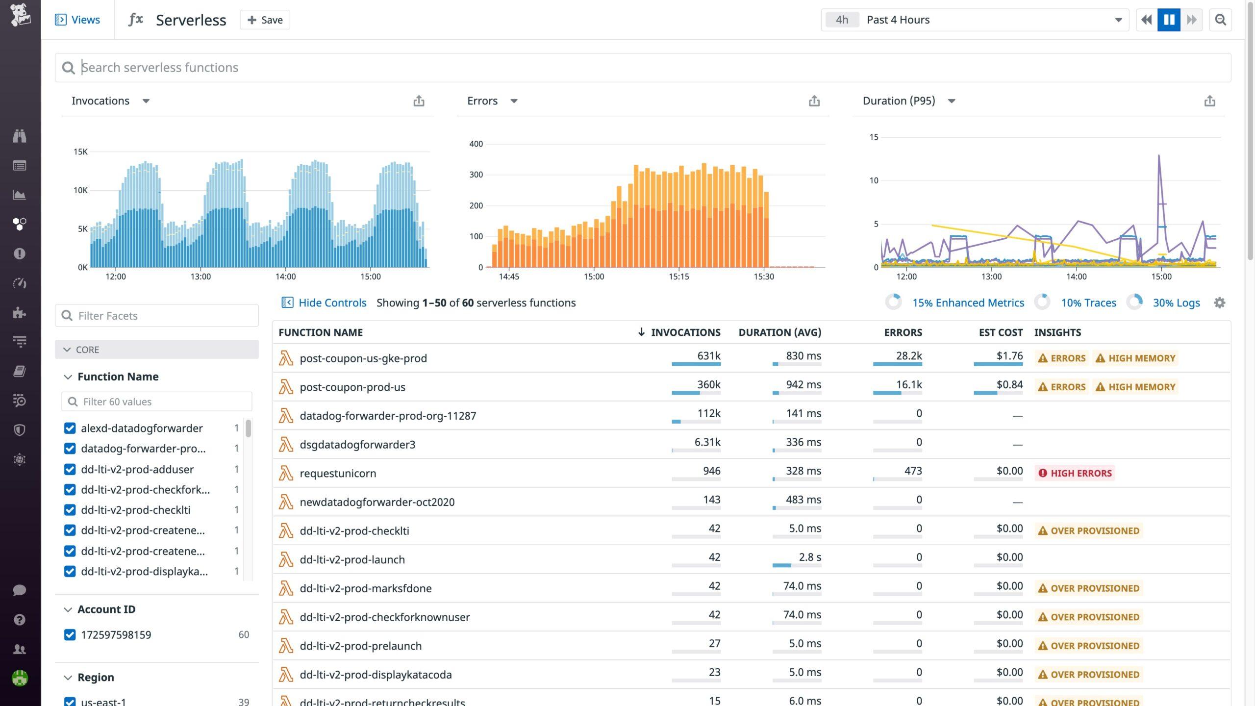 Site24x7 Serverless Monitoring Azure Functions dashboard