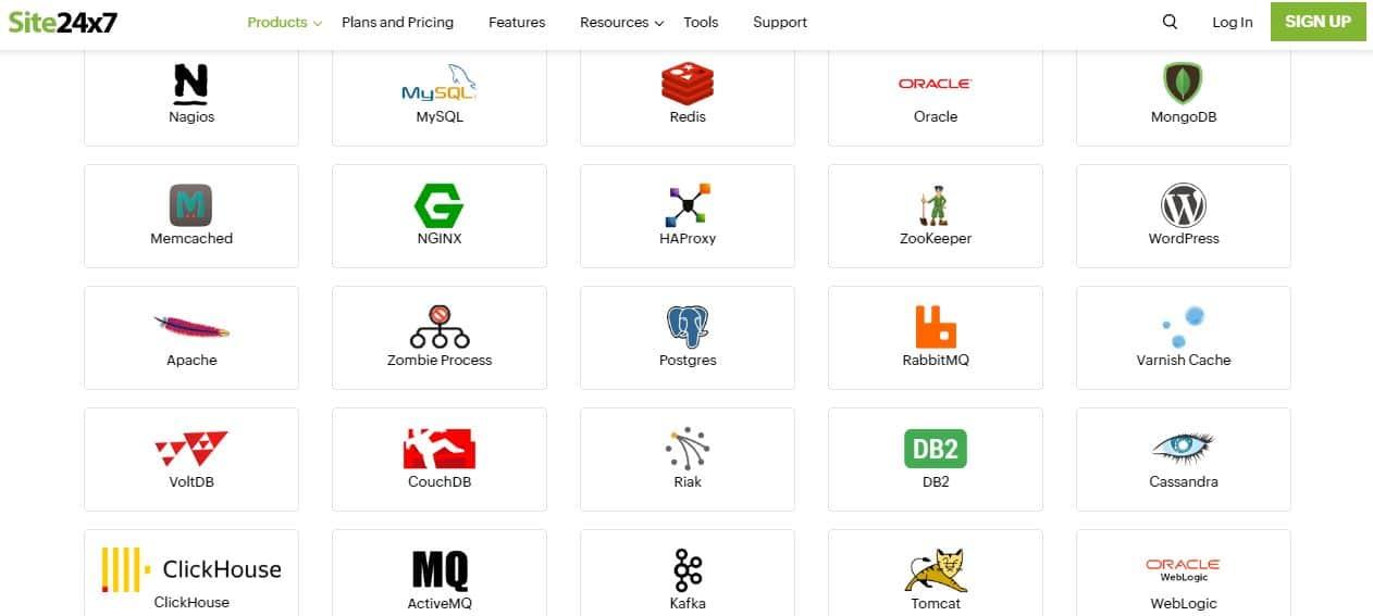 Site24x7 Plugins list