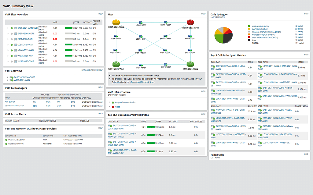SolarWinds VoIp and Network Quality Manager
